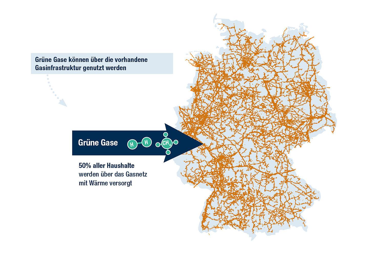 Dvgw Wasserstoff Und Energiewende